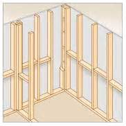 how to build panel an interior wall