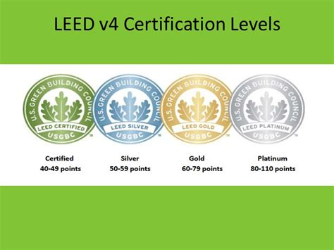 what is a leed certification v3 vs v4 new protocols for leed tommy linstroth