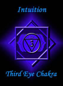 third eye chakra color third eye chakra functions cinnamon