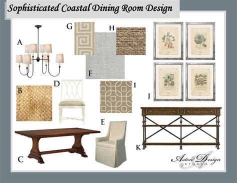The Phases Of An Interior Design Project Phase 2 Schematic Design Designed Storyboard Template For Interior Design