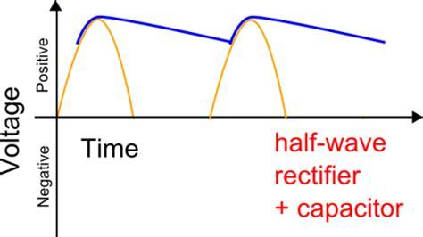 capacitor voltage half tutorials learn powersupply transformeracdc html adawiki