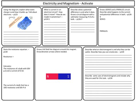 ks3 activate science electricity and magnetism topic