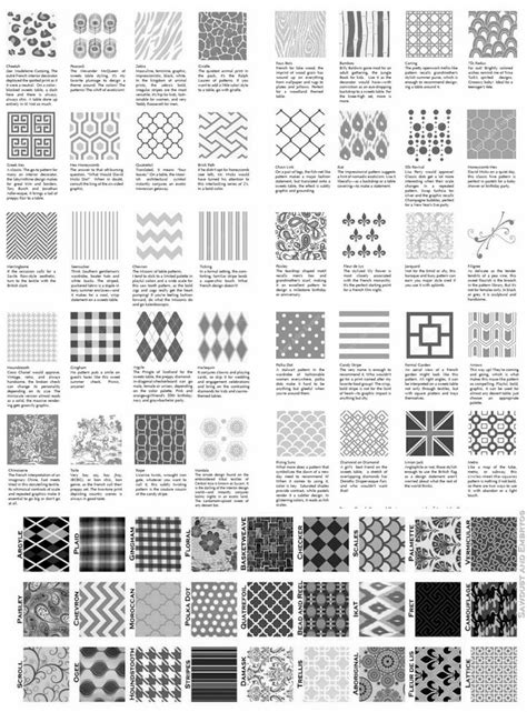 pattern fabric names pattern names and descriptions google search pattern