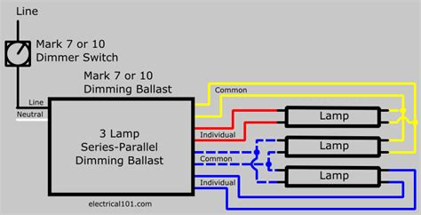 dimming ballasts wiring electrical