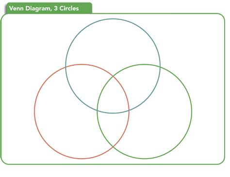 3 circle venn diagram template free worksheets 187 printable circle template free math