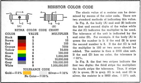 resistor conversion chart resistor and capacitor color code charts march 1955 popular electronics rf cafe
