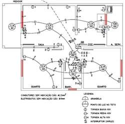 Planta Baixa Planta Baixa Casa Car Interior Design