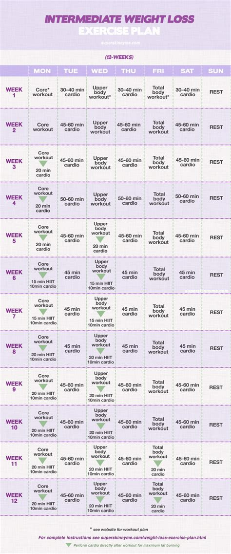 weight loss workout plan 4 12 week exercise program
