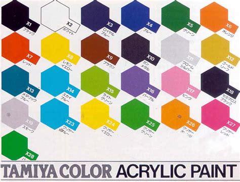 x paint tamiya acrylic paint x gloss