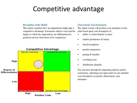 Competitive Advantage competitive advantage ppt