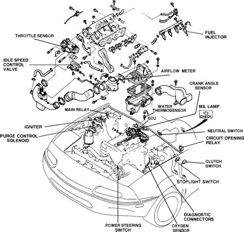 1993 mazda b2200 engine diagram 1993 get free image about wiring diagram