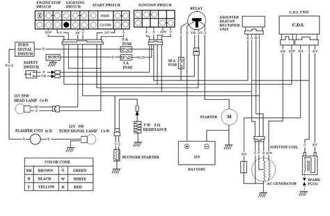 gy6 150cc electrical diagram gy6 150cc wiring diagram