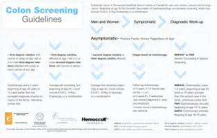 screening guidelines colonoscopy follow up guidelines