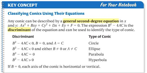 identifying conic sections 9 6 translate and classify conic sections math club
