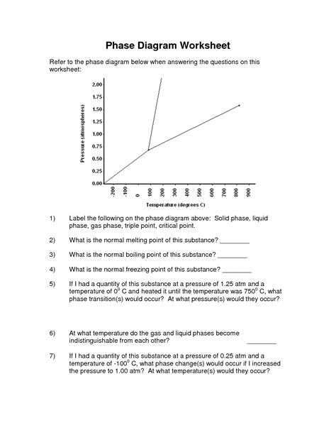 phase change diagram worksheet answers phase change concept map 16 best images of phase change