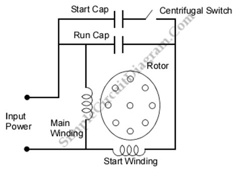 capacitor start capacitor run induction motor simple circuit diagram