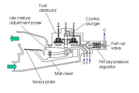 Selongsong Gas Se Set C 70 stauscheibe m entla 223 k e jet 216 105mm autogas zubeh 246 r