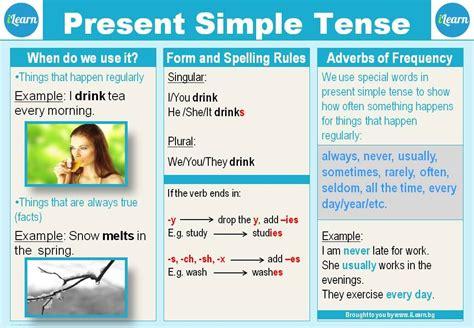 simple present tense present simple tense www ilearn bg english esl