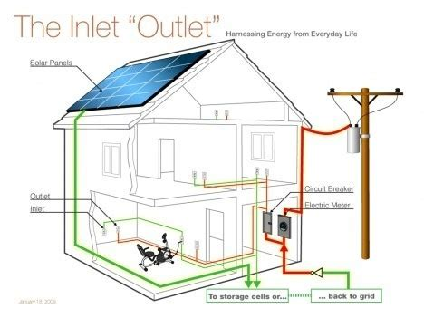 wiring in a house electrical house wiring view specifications details of