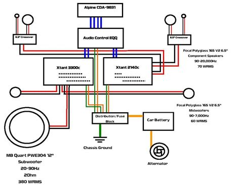 schematic for wiring stereo with subwoofer arc switch
