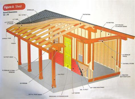 Family Handyman Shed by Diy Shed Plans Family Handyman Goehs