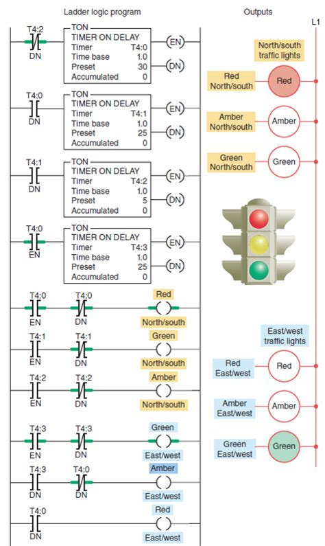 traffic signal lights wiring diagram 2 traffic signal door