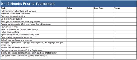 golf tournament budget template golf tournament planning timelines budget event caddy