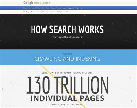 we were yahoo from pioneer to the trillion dollar loss of and books knows of 130 trillion pages on the web