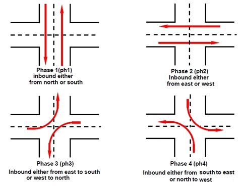 traffic intersection diagrams 27 images of traffic intersection diagram template