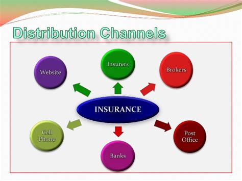 Variety of Distribution Channels for Insurance