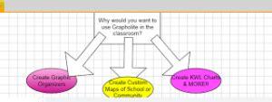 comment faire un diagramme en ligne sur open office 3 logiciels en ligne pour faire des diagrammes gratuitement