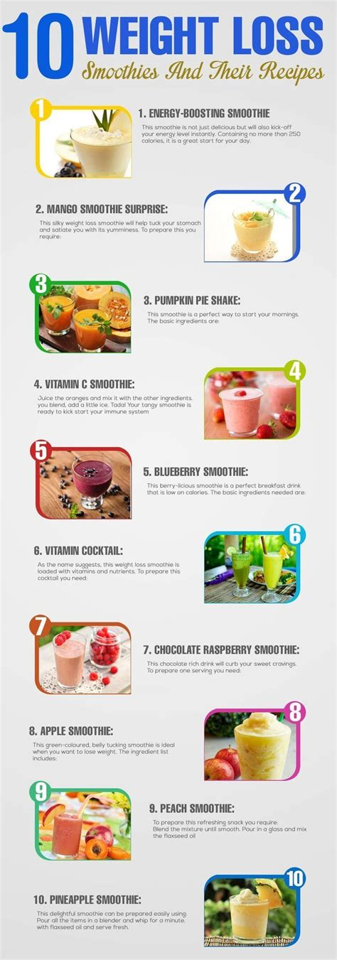 Detox Smoothies To Lose Belly by 101 Ways To Lose A Pound Healthy Smoothies Smoothie