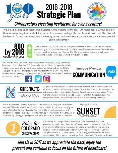2016 2018 Strategic Plan Colorado Chiropractic Association