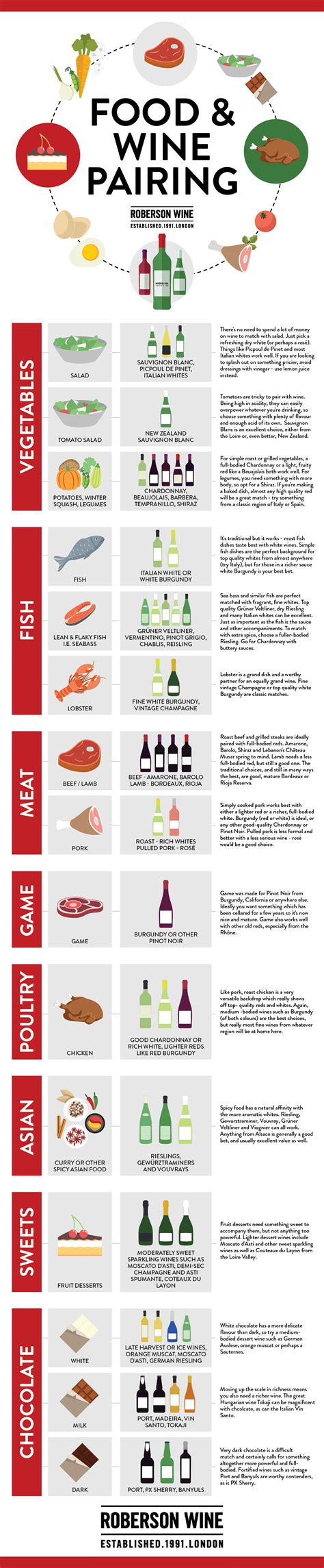 best food and wine pairings top tips on pairing food and wine kate on thin