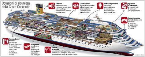 interni navi da crociera la sicurezza nelle navi da crociera giornalettismo