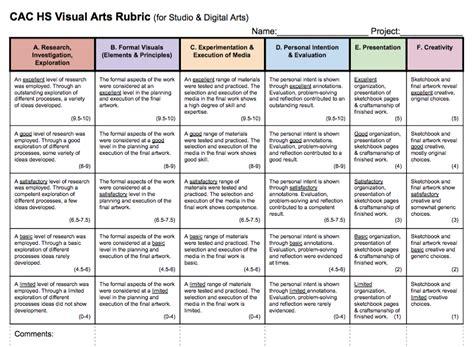 sketchbook rubric rubric cac digital