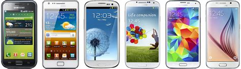 Drop Dead For Samsung Galaxy S3 Regular samsung galaxy s6 review it s what s on the outside that