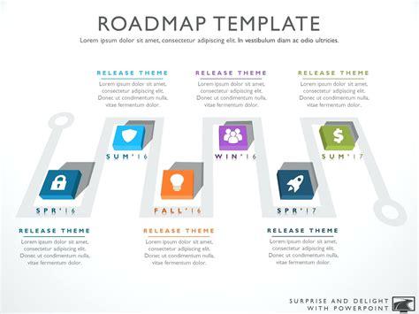 Powerpoint Career Timeline Template Gallery Powerpoint Template And Layout Career Roadmap Template
