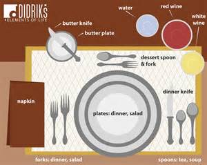 How To Set The Table by How To Set A Table Dinner Series