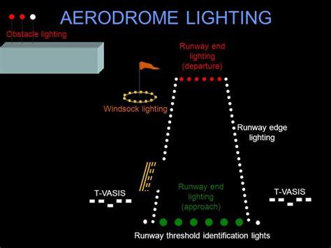 runway lights at runway threshold lights color lightneasy