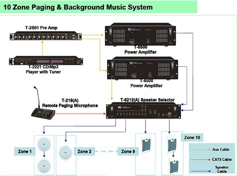 pa system speaker wiring diagram surround sound systems