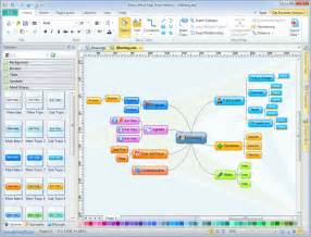 Home Mapping Software Edraw Mind Map Brainstorming And Mind Mapping Software