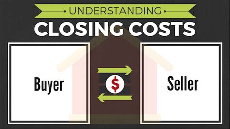 transfer costs when buying a house understanding closing costs when buying a home