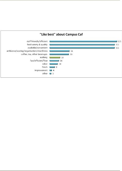 survey results template cafeteria survey results template for free page