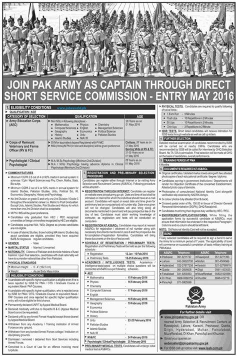 Join Pakistan Army As Captain 2016 Through Direct Short