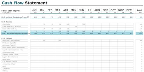 free cash flow statement templates for excel invoiceberry