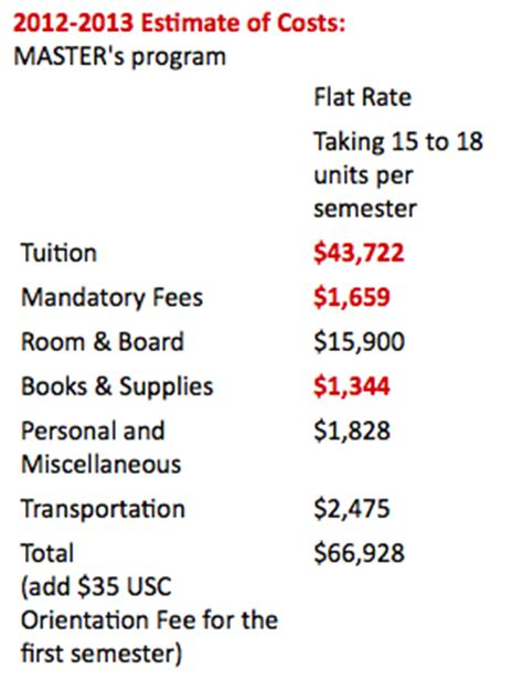 Of Southern California 5 Year Engineeribng And Mba Degree by What Are The Tuition Fees Per Year At Of