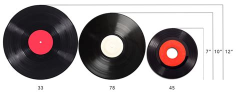 vinyl record to cd experts in vintage formats everpresent - Which Are The Most Popular Size Vinyl Records