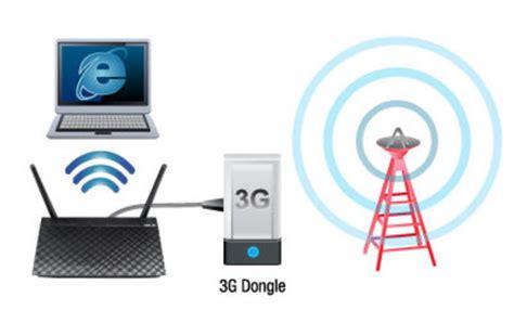 servicios ofrecidos por 3g evoluci 243 n de redes de telecomunicaciones timeline