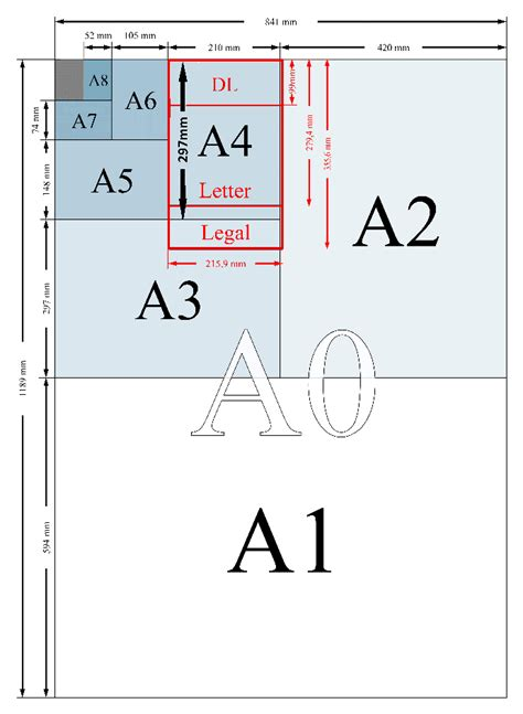 How To Make A4 Size Paper - paper sizes a0 a1 a2 a3 a4 a5 a6 dl erwins printing
